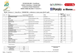 Wyniki konkursów 17/05/2014 (pdf)