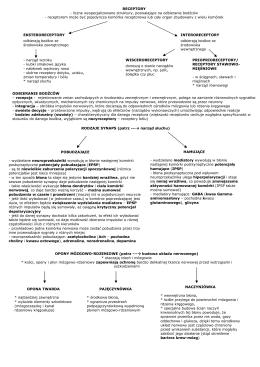 Architektury systemów eksperckich