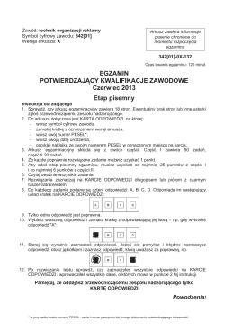 Program profilaktyczny Zespołu Szkół Integracyjnych w