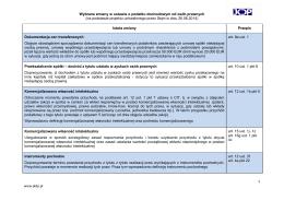 Kancelaria 2.26 – zmiany w programie czerwiec 2014