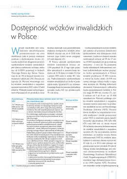 Barometr Manpower Perspektyw Zatrudnienia Polska