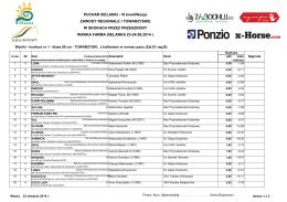 Wyniki Bushi Dojo - szkolawalki.nazwa.pl