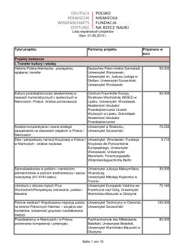 Lista wspieranych projektów - Polsko