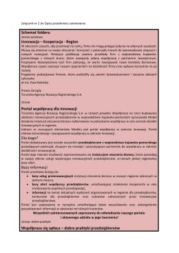 Schemat folderu - Toruńskiej Agencji Rozwoju Regionalnego SA