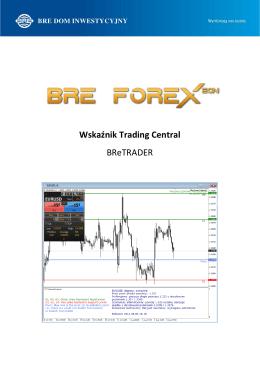 Wskaźnik Trading Central BReTRADER