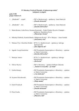 IV Festiwal Piosenki lista osób, kolejność występów