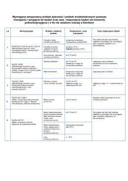 Wymagane temperatury próbek żywności i próbek środowiskowych