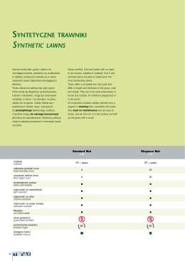 SYNTETYCZNE TRAWNIKI SYNTHETIC LAWNS