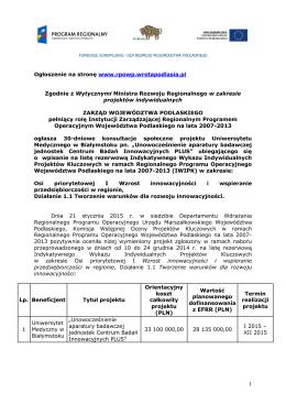 Ogłoszenie na stronę www.rpowp.wrotapodlasia.pl Zgodnie z