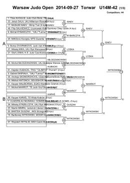 Warsaw Judo Open 2014-09-27 Torwar U14M