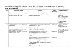 Procedury postępowania z uczniem wagarującym