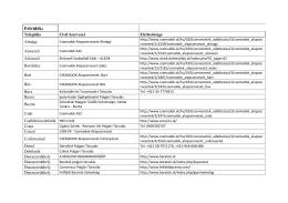 Határon túli civil szervezetek adatbázisa