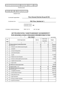""""""" """" VÁLTOZAT Pécsi Nemzeti Színház Nonprofit Kft. 7621 Pécs"""