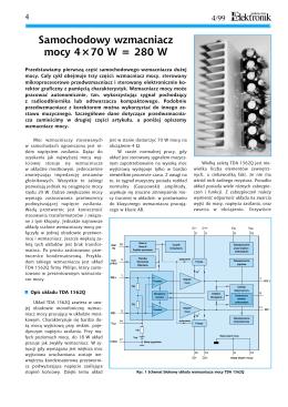 Samochodowy wzmacniacz mocy 4×70 W = 280 W