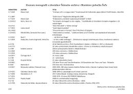 Zoznam monografií a zborníkov Štátneho archívu v Bratislave