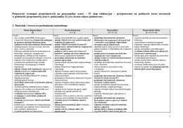 ROK SZKOLNY 2013/14 WRZESIEŃ - Szkoła Podstawowa nr 4 im