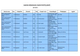 VADON vetélkedõre jelentkezõ csapatok végleges 11.08. (pdf)