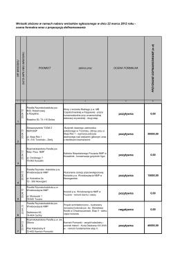 umowa pożyczki wraz z deklarcją wekslową