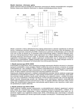 Supernowości HF/VHF/UHF
