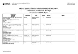 Anna Konkel Zyciorys.pdf