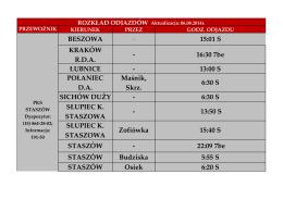 Bolimów - PKS Skierniewice
