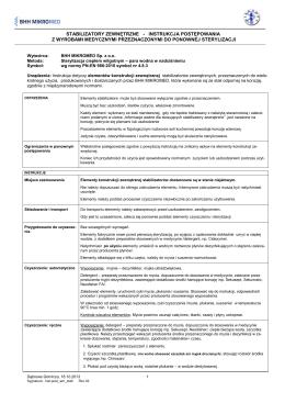 Tabela odporności PPR