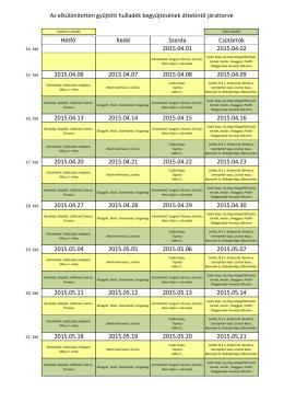 és zöldhulladék gyűjtési időpontok dátum szerint 2015. II