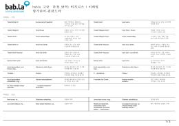 고급 문장 번역: 비지니스 | 이메일 (헝가리어