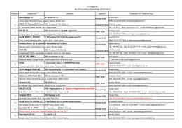 Címjegyzék Bp II/3 osztályú Bajnokság 2014-2015