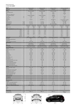 Műszaki adatok