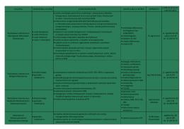 Struktura organizacyjna jednostki I Zastępca Komendanta