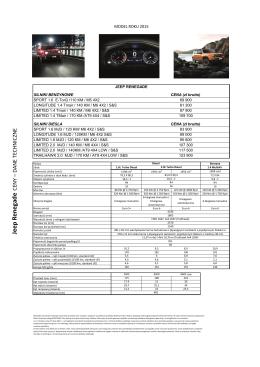 Dokumentacja(PDF)