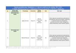 Zajęcia pozalekcyjne i dodatkowe w II okresie nauki na rok szkolny
