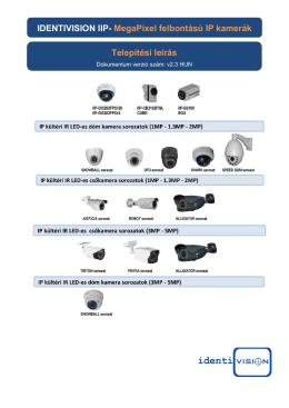 IDENTIVISION IIP- MegaPixel felbontású IP kamerák Telepítési leírás