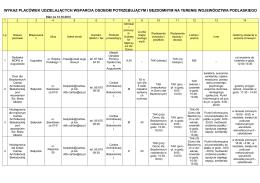 ankieta - dla mieszkańców (pdf)