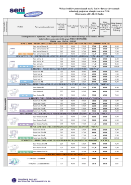 Program konferencji [PDF]