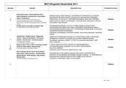 MKT Elfogadott Absztraktok 2011.