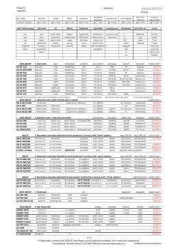 Tervezési segédlet 3.0 árakkal v2014 09