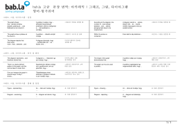 고급 문장 번역: 아카데믹 | 그래프, 그림, 다이아그램 (영어