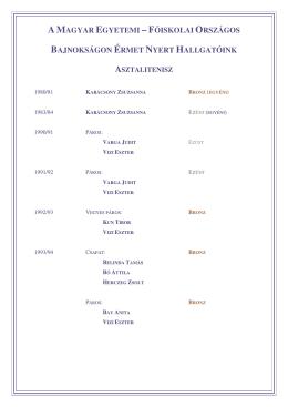 Ide kattintva letöltheti .pdf formátumban a helyezetteket!