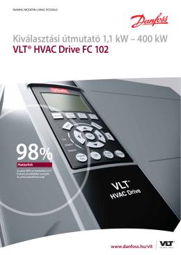 400 kW VLT® HVAC Drive FC 102