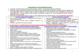 Propozycja standardów postępowania z pacjentem przyjmowanym