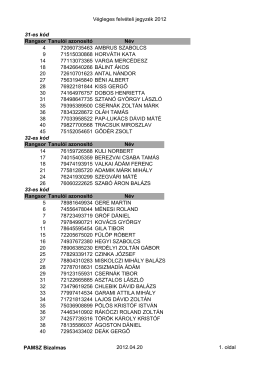 Végleges felvételi jegyzék 2012