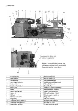 A gép fő részei 1 Eszterga gépágy 10 Késtartó - Devon Imp
