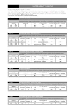 REVCO termékkatalógus és árjegyzék