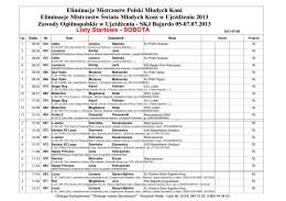 wyniki - kalendarzjezdziecki.pl