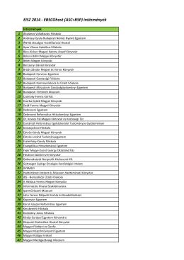 Intézményi lista