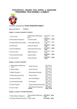 Lista uczestników GLHA – XV Edycja 2013/2014