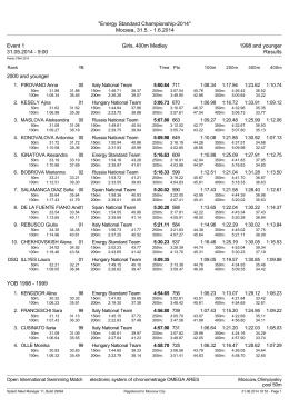 """Energy Standard Championship-2014"" Москва, 31.5"