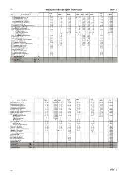 8025 Székesfehérvár-Agárd-Martonvásár-Érd